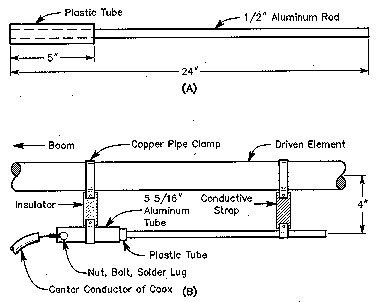 Two Element Yagi Antenna for 10 meters - Ham Radio Library