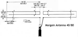morgain Antenna 40/80