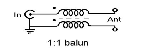 1 -1 toroid_balun