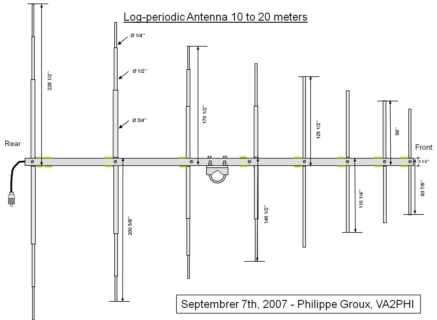 Log Periodic Antenna for 10-20 meters bands